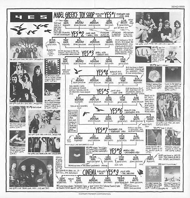 Yes - Big Generator (1987)